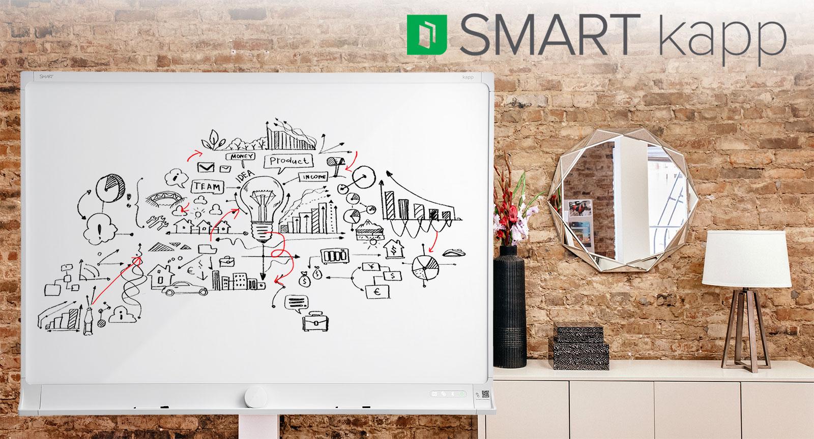 Parete Di Lavagna Prezzo : Smart kapp la nuova concezione della condivisione delle idee